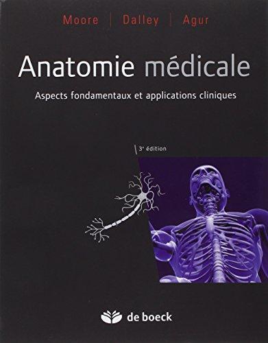Anatomie médicale