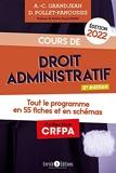 Cours de droit administratif 2022 - Tout le programme en 55 fiches et en schémas