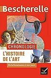 Bescherelle Chronologie de l'histoire de l'art - De la Renaissance à nos jours